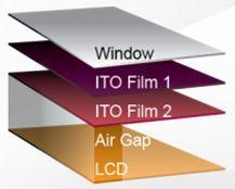 LG Optimus G QSlide超便利 螢幕顯色超真實