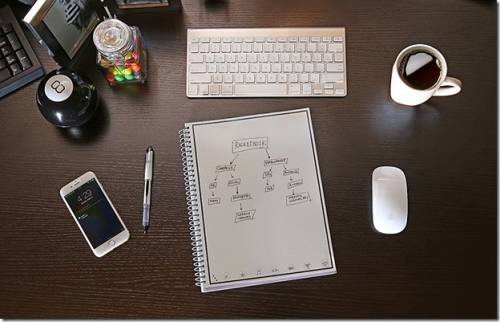 Rocketbook 享受寫在傳統紙張的樂趣 即時上傳你的創意!