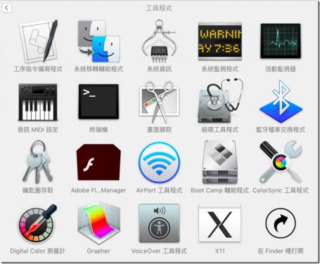 [蘋果啃不完] 讓 Macbook 使用更順暢 這幾個熱鍵你一定要會!
